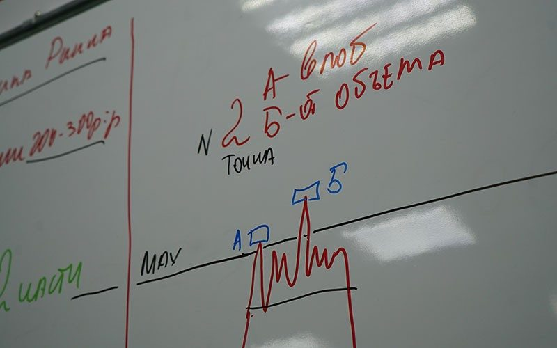 Описание точки входа против тренда при ложном пробое